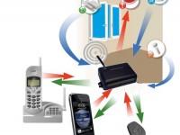 Что такое GSM-сигнализация и как она работает?